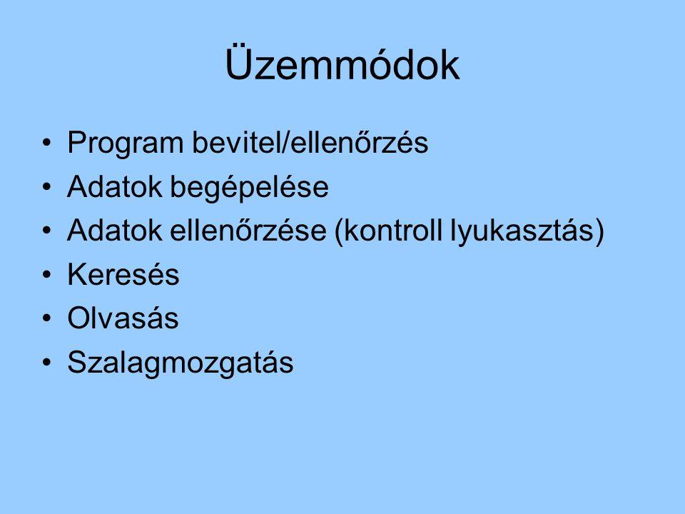 Üzemmódok Program bevitel/ellenőrzés Adatok begépelése Adatok ellenőrzése (kontroll lyukasztás) Keresés Olvasás Szalagmozgatás