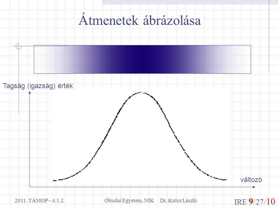 IRE 9 /27/ 10 Óbudai Egyetem, NIK Dr. Kutor László2011. TÁMOP – 4.1.2 Átmenetek ábrázolása változó Tagság (igazság) érték