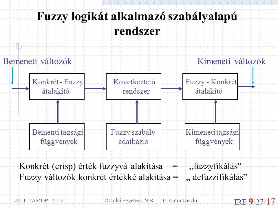 IRE 9 /27/ 17 Óbudai Egyetem, NIK Dr. Kutor László2011. TÁMOP – 4.1.2 Fuzzy logikát alkalmazó szabályalapú rendszer Konkrét - Fuzzy átalakító Következ