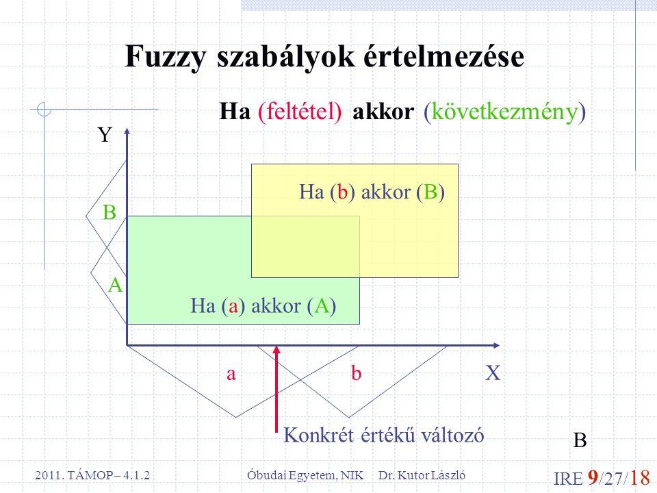 IRE 9 /27/ 18 Óbudai Egyetem, NIK Dr. Kutor László2011. TÁMOP – 4.1.2 Fuzzy szabályok értelmezése Y B X Ha (a) akkor (A) A B a b Ha (b) akkor (B) Ha (
