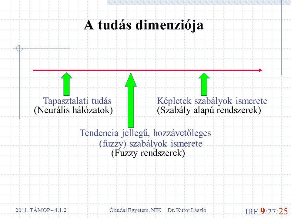 IRE 9 /27/ 25 Óbudai Egyetem, NIK Dr. Kutor László2011. TÁMOP – 4.1.2 A tudás dimenziója Tapasztalati tudás Képletek szabályok ismerete Tendencia jell