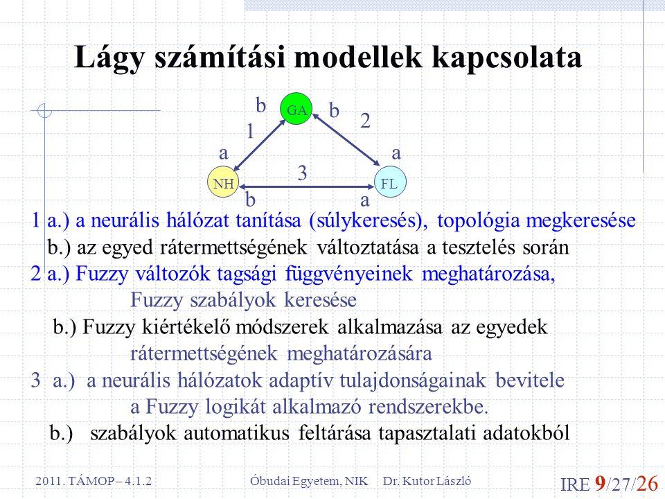 IRE 9 /27/ 26 Óbudai Egyetem, NIK Dr. Kutor László2011. TÁMOP – 4.1.2 Lágy számítási modellek kapcsolata 1 a.) a neurális hálózat tanítása (súlykeresé