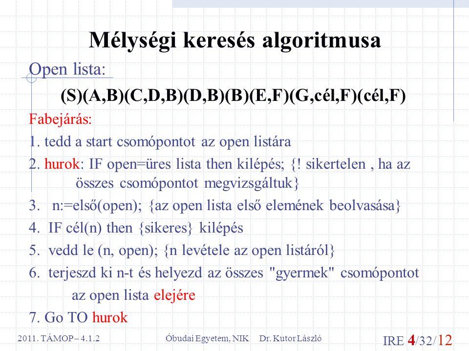 IRE 4 /32/ 12 Óbudai Egyetem, NIK Dr. Kutor László2011.