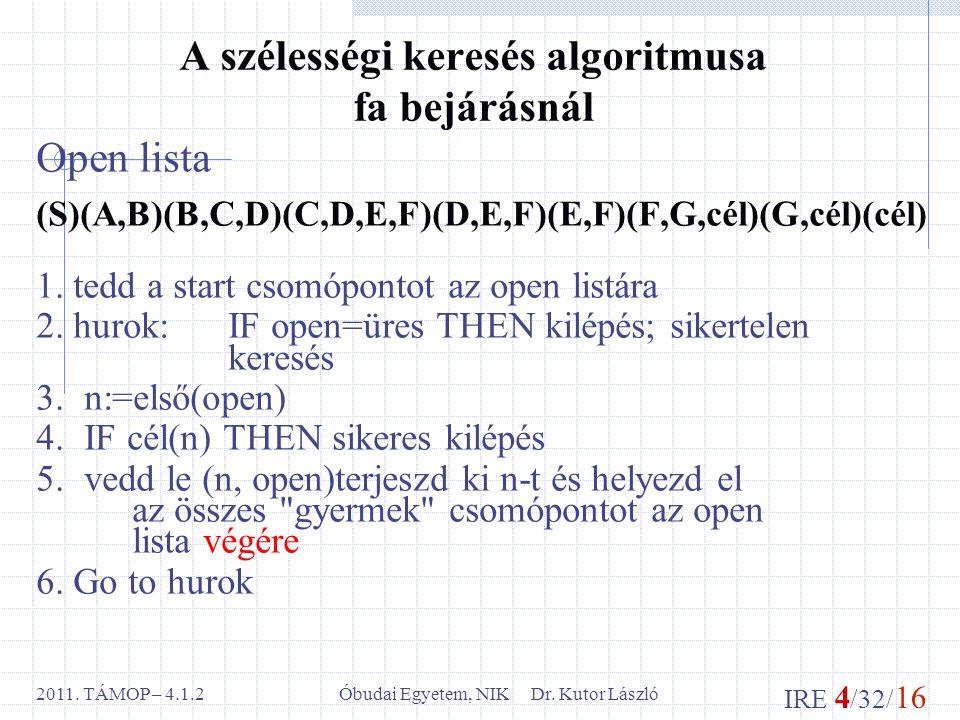 IRE 4 /32/ 16 Óbudai Egyetem, NIK Dr. Kutor László2011.