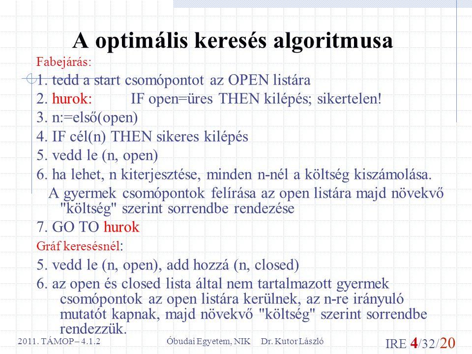 IRE 4 /32/ 20 Óbudai Egyetem, NIK Dr. Kutor László2011.