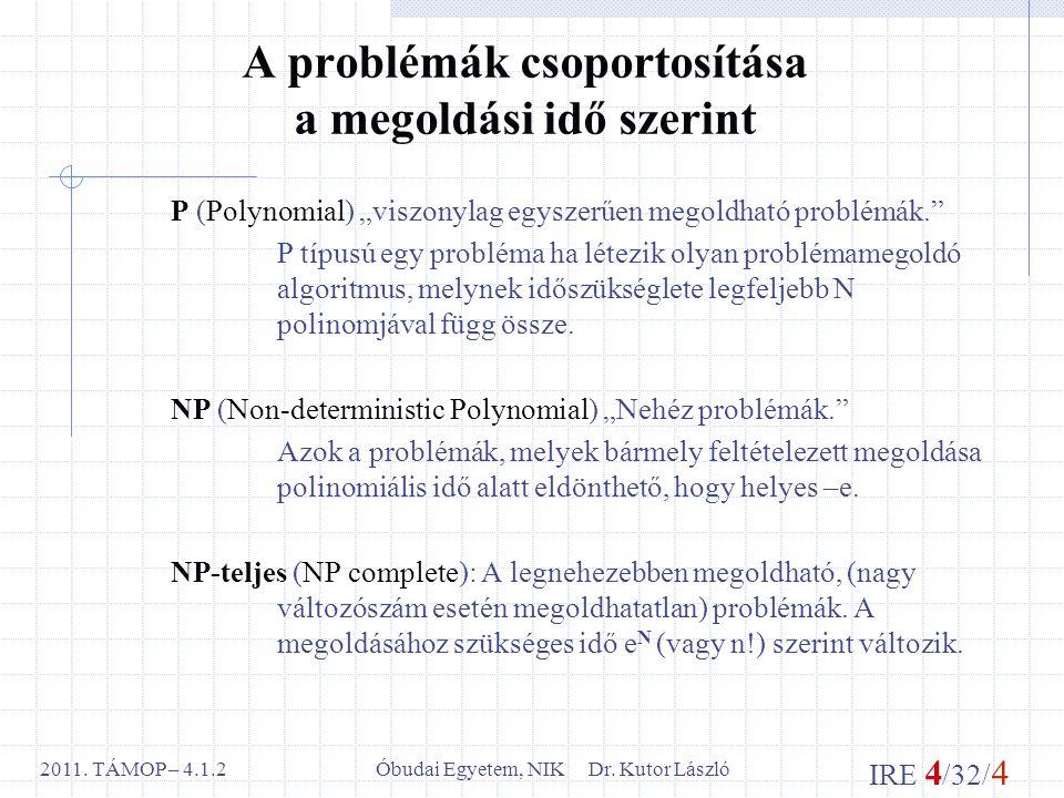 IRE 4 /32/ 4 Óbudai Egyetem, NIK Dr. Kutor László2011.