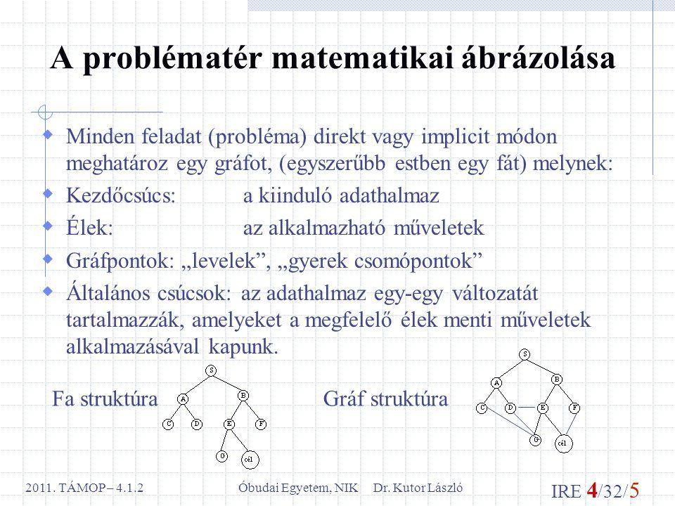 IRE 4 /32/ 5 Óbudai Egyetem, NIK Dr. Kutor László2011.