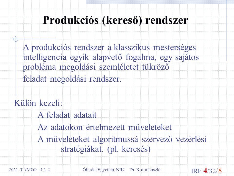 IRE 4 /32/ 8 Óbudai Egyetem, NIK Dr. Kutor László2011.