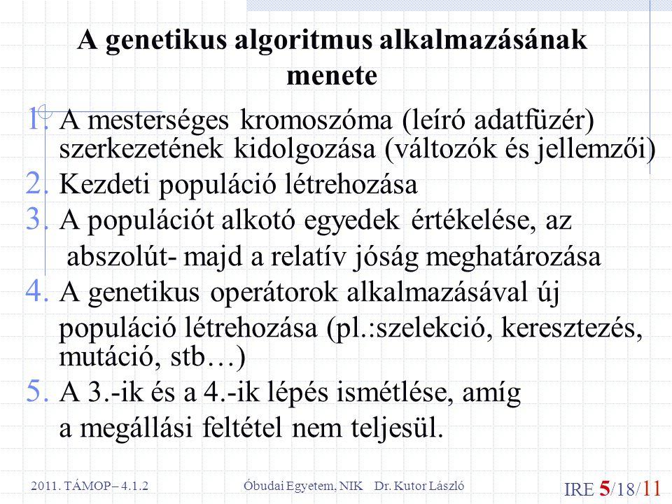IRE 5 /18/ 11 Óbudai Egyetem, NIK Dr. Kutor László2011.