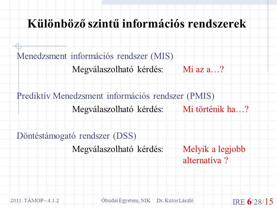 IRE 6 /28/ 15 Óbudai Egyetem, NIK Dr. Kutor László2011. TÁMOP – 4.1.2 Különböző szintű információs rendszerek Menedzsment információs rendszer (MIS) M
