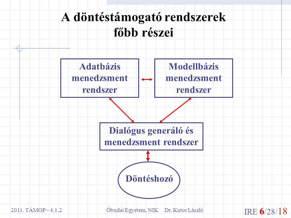 IRE 6 /28/ 18 Óbudai Egyetem, NIK Dr. Kutor László2011. TÁMOP – 4.1.2 A döntéstámogató rendszerek főbb részei Adatbázis menedzsment rendszer Modellbáz
