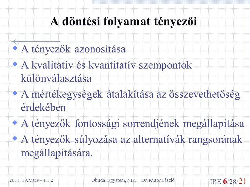 IRE 6 /28/ 21 Óbudai Egyetem, NIK Dr. Kutor László2011. TÁMOP – 4.1.2 A döntési folyamat tényezői  A tényezők azonosítása  A kvalitatív és kvantitat