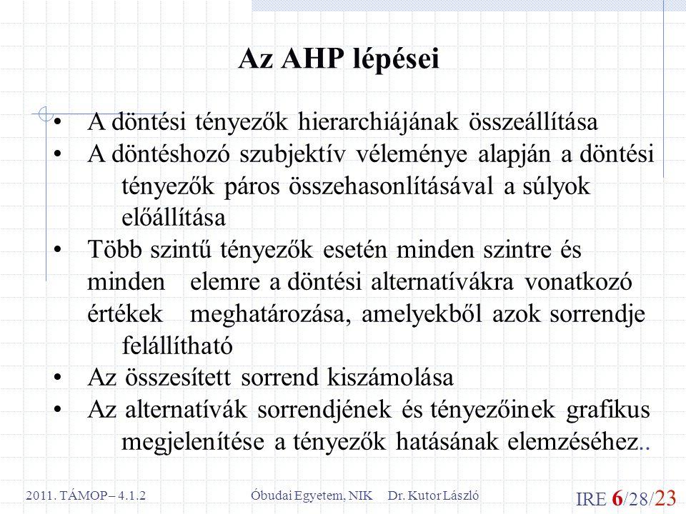 IRE 6 /28/ 23 Óbudai Egyetem, NIK Dr. Kutor László2011. TÁMOP – 4.1.2 Az AHP lépései A döntési tényezők hierarchiájának összeállítása A döntéshozó szu