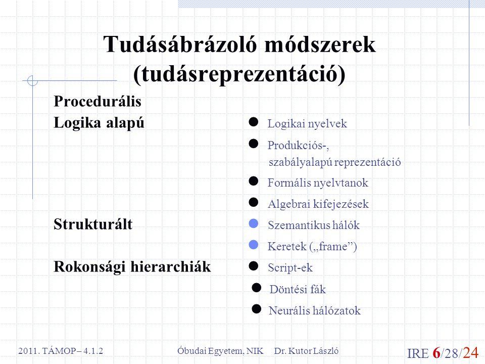 IRE 6 /28/ 24 Óbudai Egyetem, NIK Dr. Kutor László2011. TÁMOP – 4.1.2 Tudásábrázoló módszerek (tudásreprezentáció) Procedurális Logika alapú Logikai n