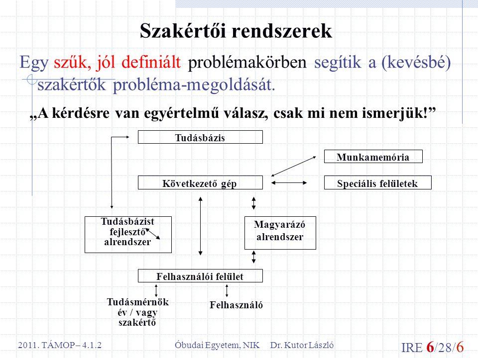 IRE 6 /28/ 6 Óbudai Egyetem, NIK Dr. Kutor László2011.
