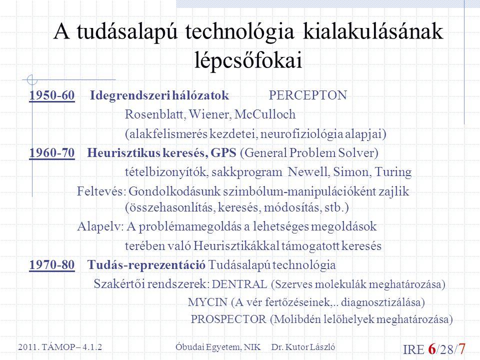 IRE 6 /28/ 7 Óbudai Egyetem, NIK Dr. Kutor László2011. TÁMOP – 4.1.2 A tudásalapú technológia kialakulásának lépcsőfokai 1950-60 Idegrendszeri hálózat