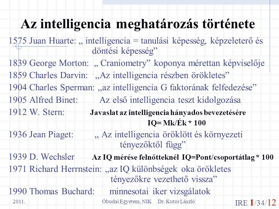 """IRE 1 /34/ 12 Óbudai Egyetem, NIK Dr. Kutor László 2011. Az intelligencia meghatározás története 1575 Juan Huarte: """" intelligencia = tanulási képesség"""