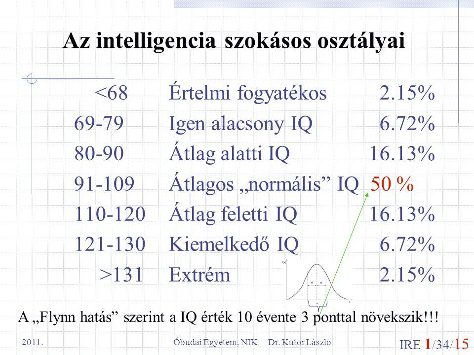 IRE 1 /34/ 15 Óbudai Egyetem, NIK Dr. Kutor László 2011. Az intelligencia szokásos osztályai <68Értelmi fogyatékos 2.15% 69-79Igen alacsony IQ 6.72% 8