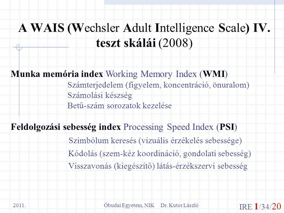 IRE 1 /34/ 20 Óbudai Egyetem, NIK Dr. Kutor László 2011. A WAIS (Wechsler Adult Intelligence Scale) IV. teszt skálái (2008) Szimbólum keresés (vizuáli