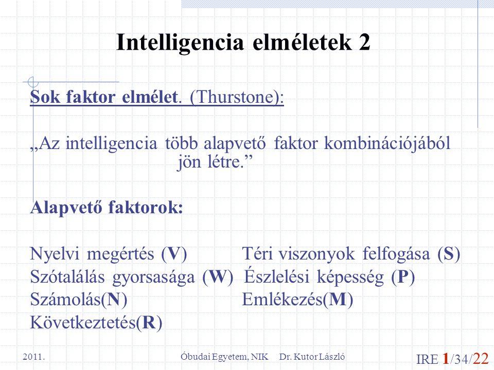"""IRE 1 /34/ 22 Óbudai Egyetem, NIK Dr. Kutor László 2011. Intelligencia elméletek 2 Sok faktor elmélet. (Thurstone): """"Az intelligencia több alapvető fa"""