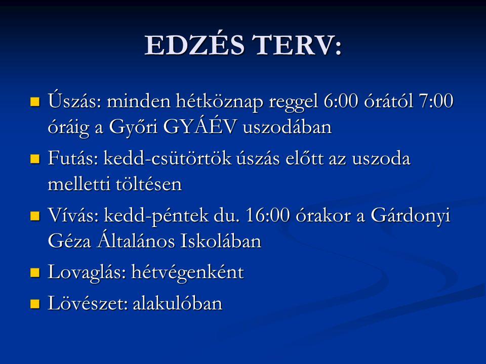 EDZÉS TERV: Úszás: minden hétköznap reggel 6:00 órától 7:00 óráig a Győri GYÁÉV uszodában Úszás: minden hétköznap reggel 6:00 órától 7:00 óráig a Győr