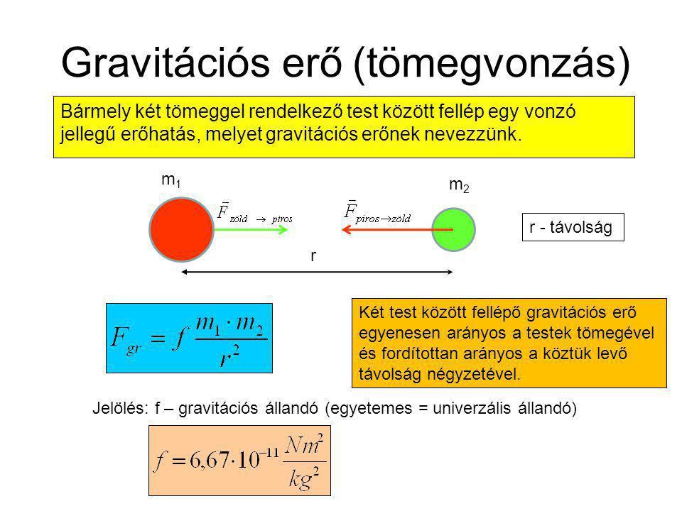 Gravitációs erő (tömegvonzás) Bármely két tömeggel rendelkező test között fellép egy vonzó jellegű erőhatás, melyet gravitációs erőnek nevezzünk. Két