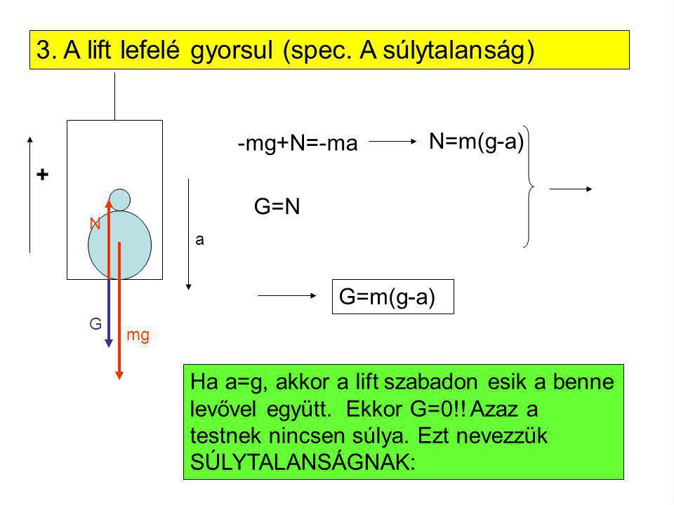3. A lift lefelé gyorsul (spec. A súlytalanság) + mg N G a -mg+N=-ma N=m(g-a) G=N G=m(g-a) Ha a=g, akkor a lift szabadon esik a benne levővel együtt.