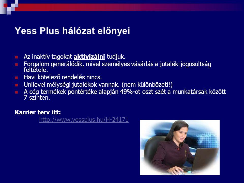 Yess Plus hálózat előnyei Az inaktív tagokat aktivizálni tudjuk.