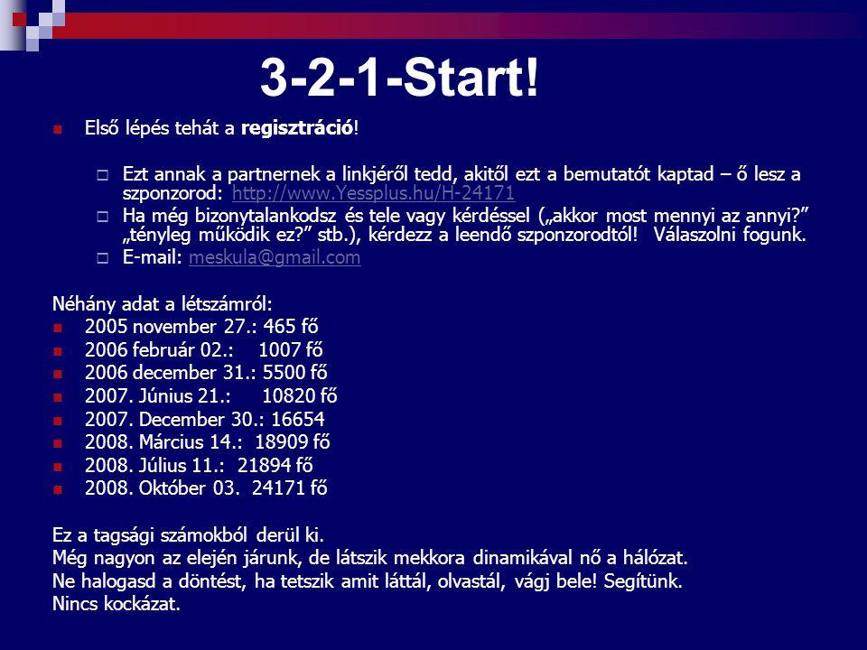 3-2-1-Start.Első lépés tehát a regisztráció.