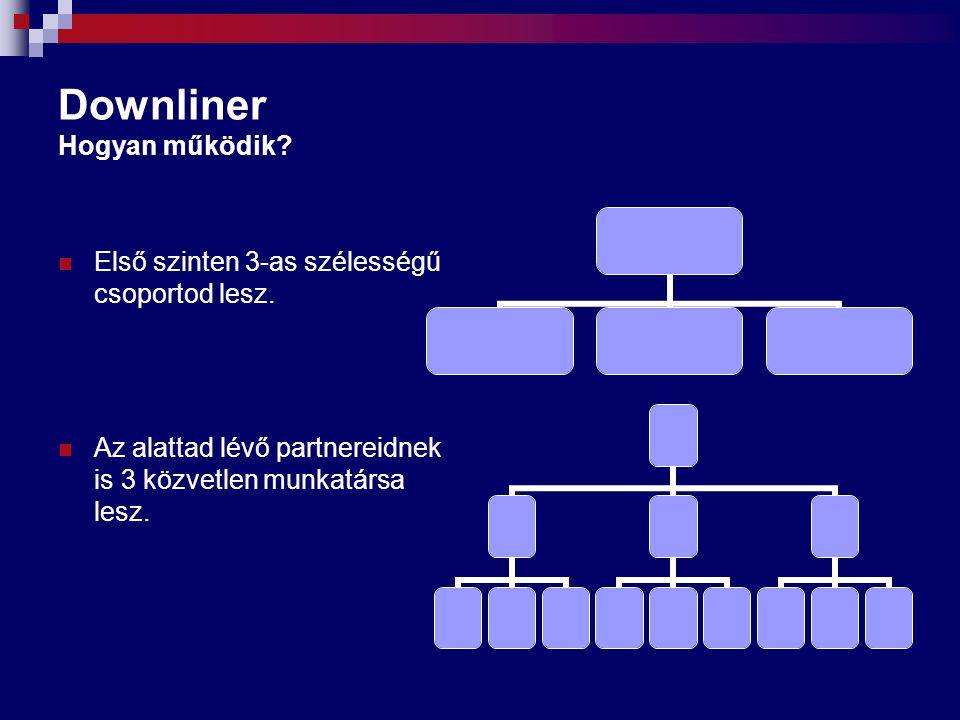 Downliner Hogyan működik.Első szinten 3-as szélességű csoportod lesz.