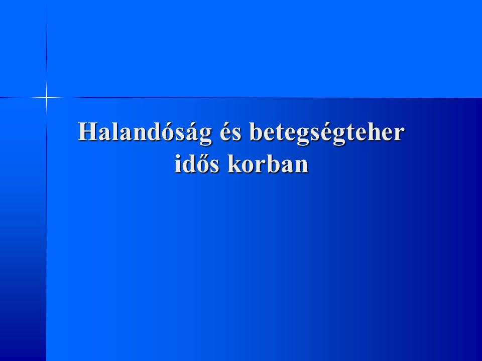 Időskorúak fekvőbeteg ellátási gyakorisága Magyarországon (2005) Forrás: WHO/HMDB