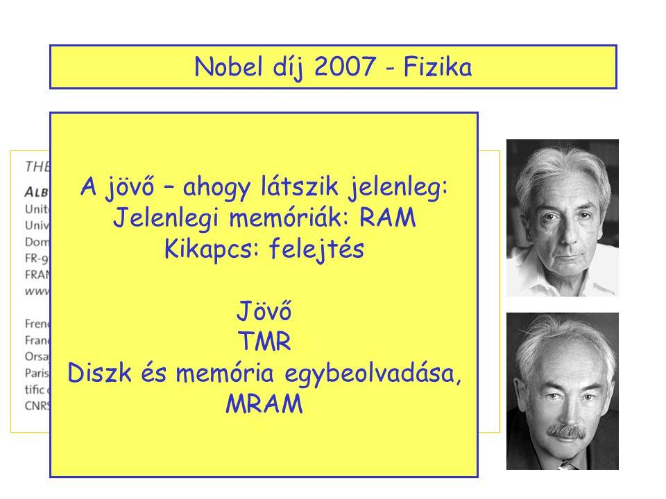 Nobel díj 2007 - Fizika A jövő – ahogy látszik jelenleg: Jelenlegi memóriák: RAM Kikapcs: felejtés Jövő TMR Diszk és memória egybeolvadása, MRAM
