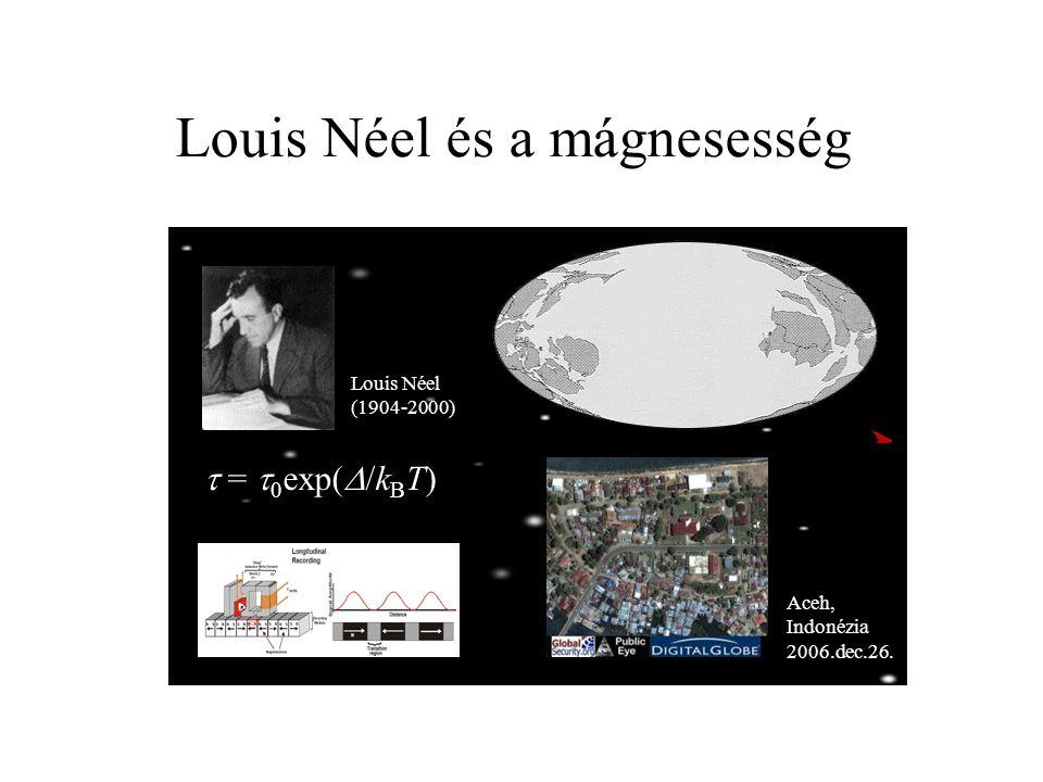 Louis Néel és a mágnesesség  =  0 exp(  /k B T) Aceh, Indonézia 2006.dec.26.
