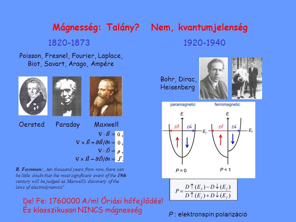 2010 2005 2000 1995 1990 1985 A jelenség felfedezése Ipari alkalmazás AMR jelenség (1~2%)  GMR jelenség (5~15%)  TMR jelenség (20~70%)  Spin transzfer Giant TMR jelenség (200~??%)  HDD fej MR fej GMR fej TMR fej MgO TMR fej MRAM Spin-transzfer MRAM Spin tranzisztor, Logika, stb.