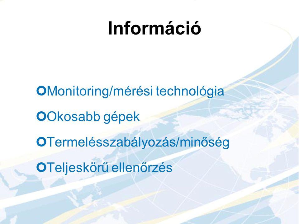 Információ Monitoring/mérési technológia Okosabb gépek Termelésszabályozás/minőség Teljeskörű ellenőrzés