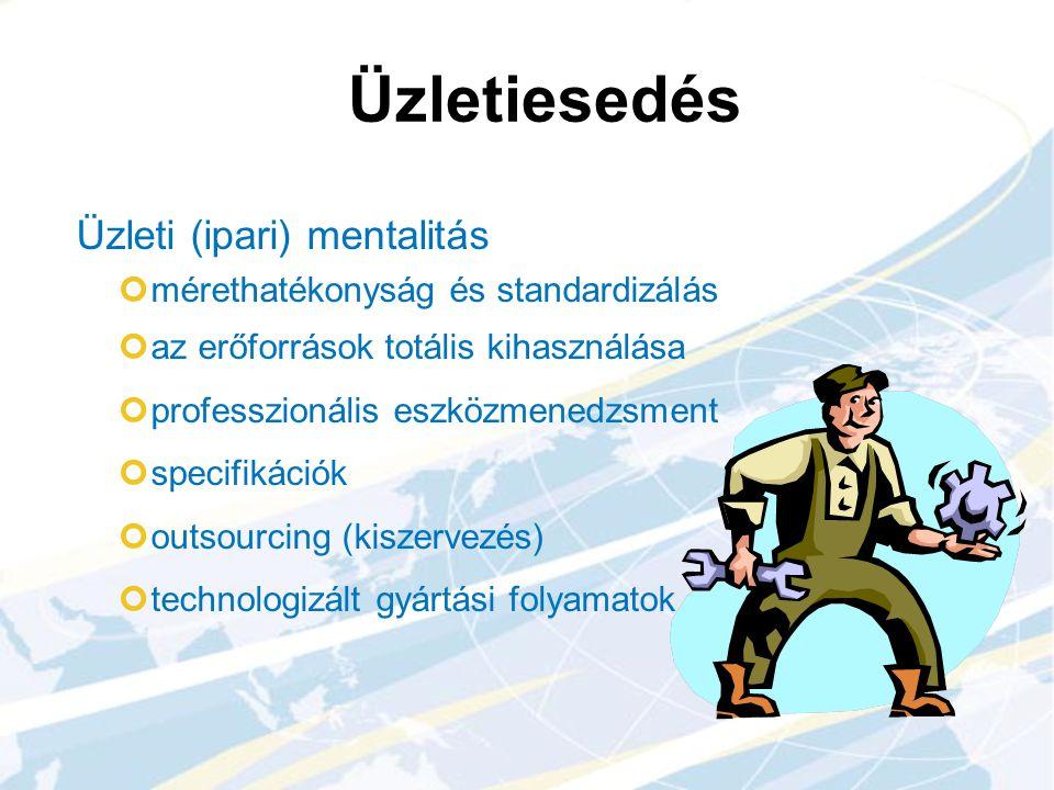 Üzletiesedés Üzleti (ipari) mentalitás mérethatékonyság és standardizálás az erőforrások totális kihasználása professzionális eszközmenedzsment specif