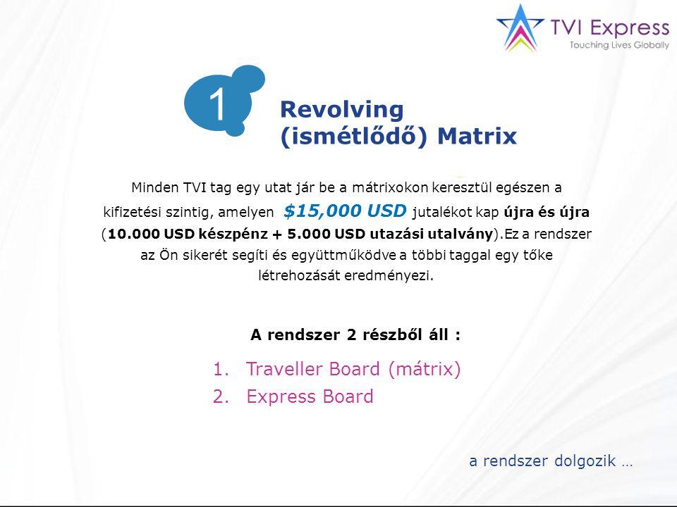 Minden TVI tag egy utat jár be a mátrixokon keresztül egészen a kifizetési szintig, amelyen $15,000 USD jutalékot kap újra és újra (10.000 USD készpén
