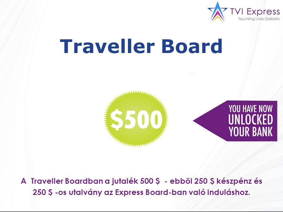 Traveller Board A Traveller Boardban a jutalék 500 $ - ebböl 250 $ készpénz és 250 $ -os utalvány az Express Board-ban való induláshoz.