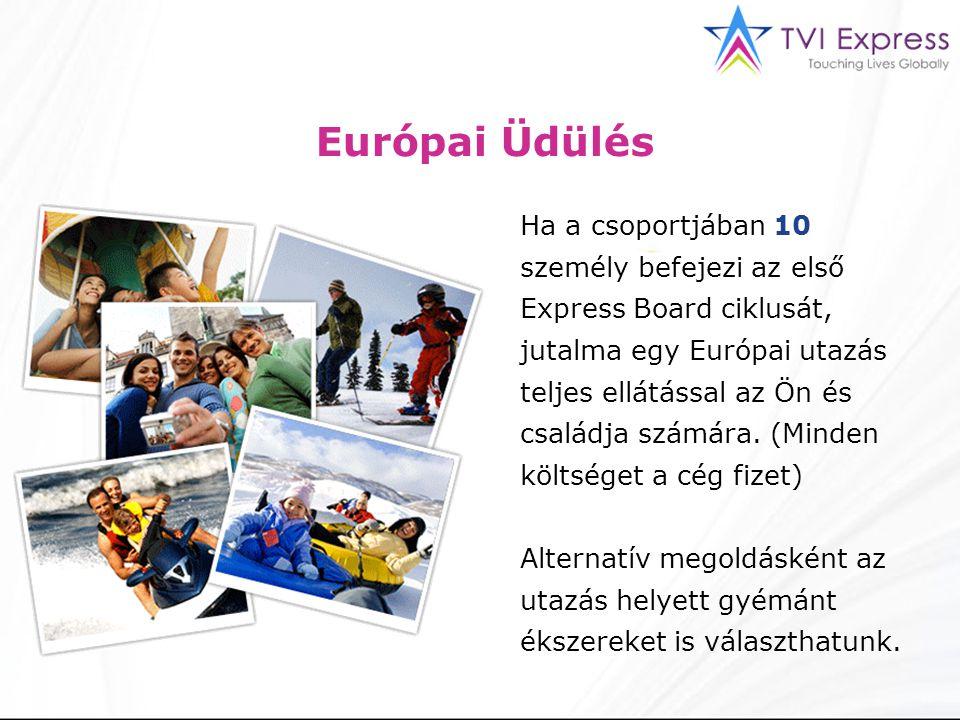 Európai Üdülés Ha a csoportjában 10 személy befejezi az első Express Board ciklusát, jutalma egy Európai utazás teljes ellátással az Ön és családja sz