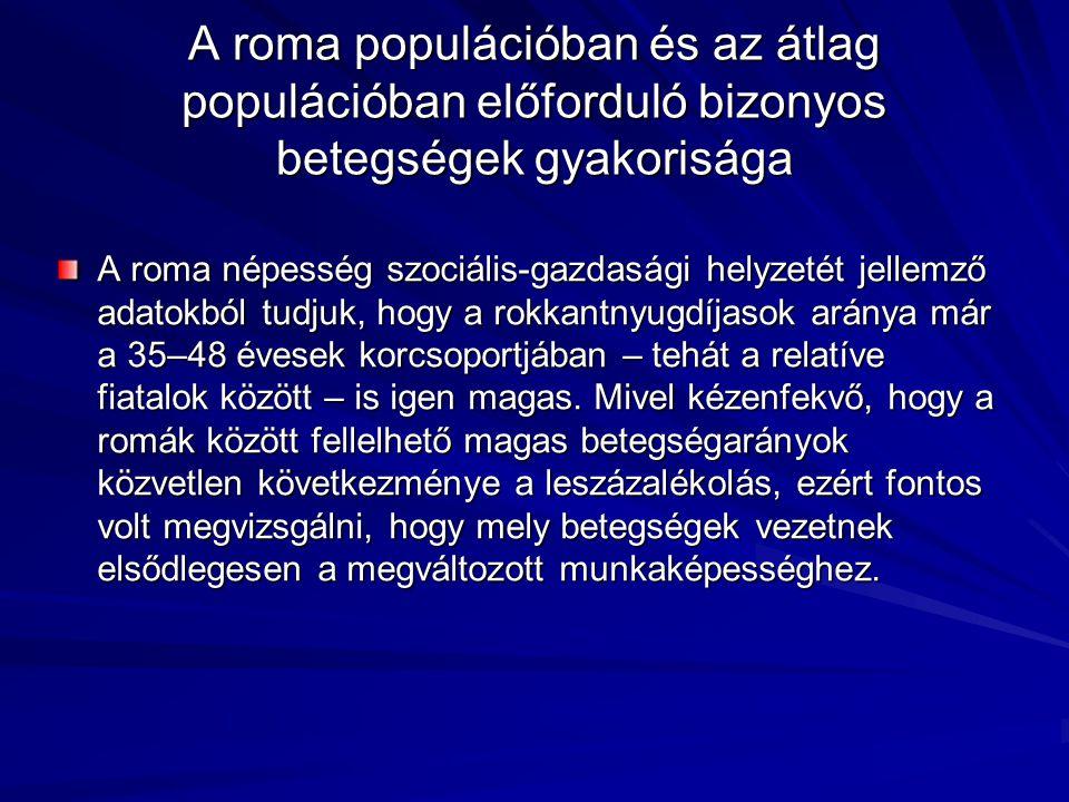 A roma népesség szociális-gazdasági helyzetét jellemző adatokból tudjuk, hogy a rokkantnyugdíjasok aránya már a 35–48 évesek korcsoportjában – tehát a