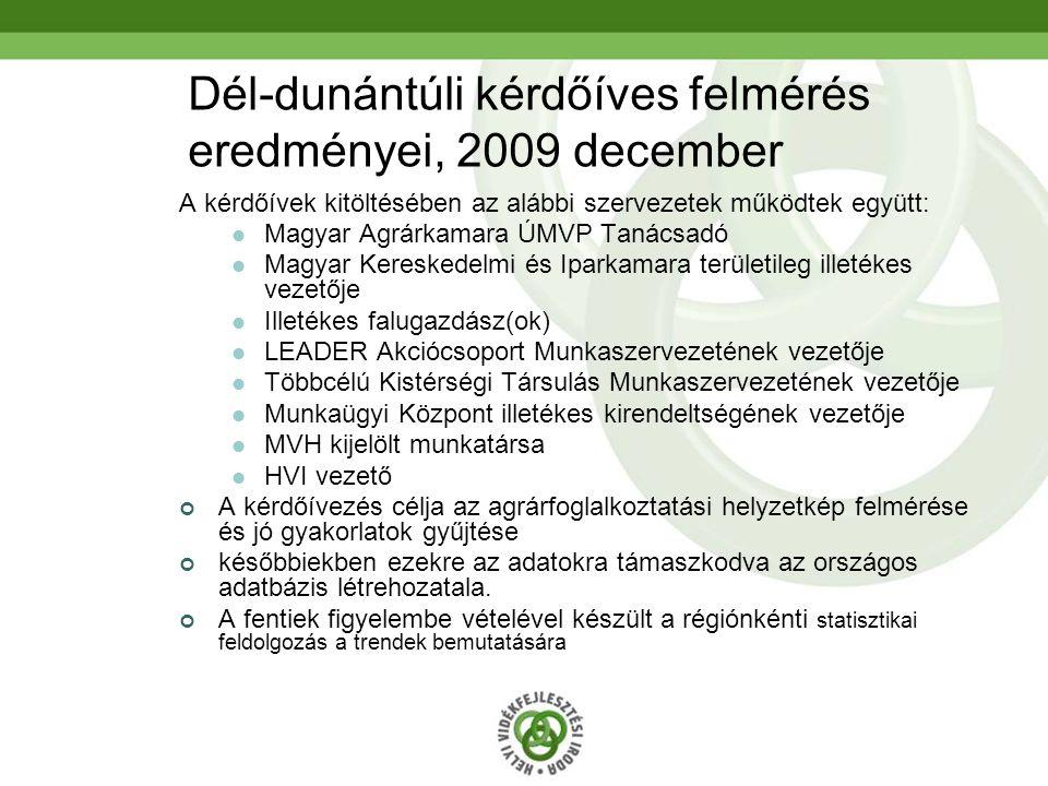 Dél-dunántúli kérdőíves felmérés eredményei, 2009 december A kérdőívek kitöltésében az alábbi szervezetek működtek együtt: Magyar Agrárkamara ÚMVP Tan