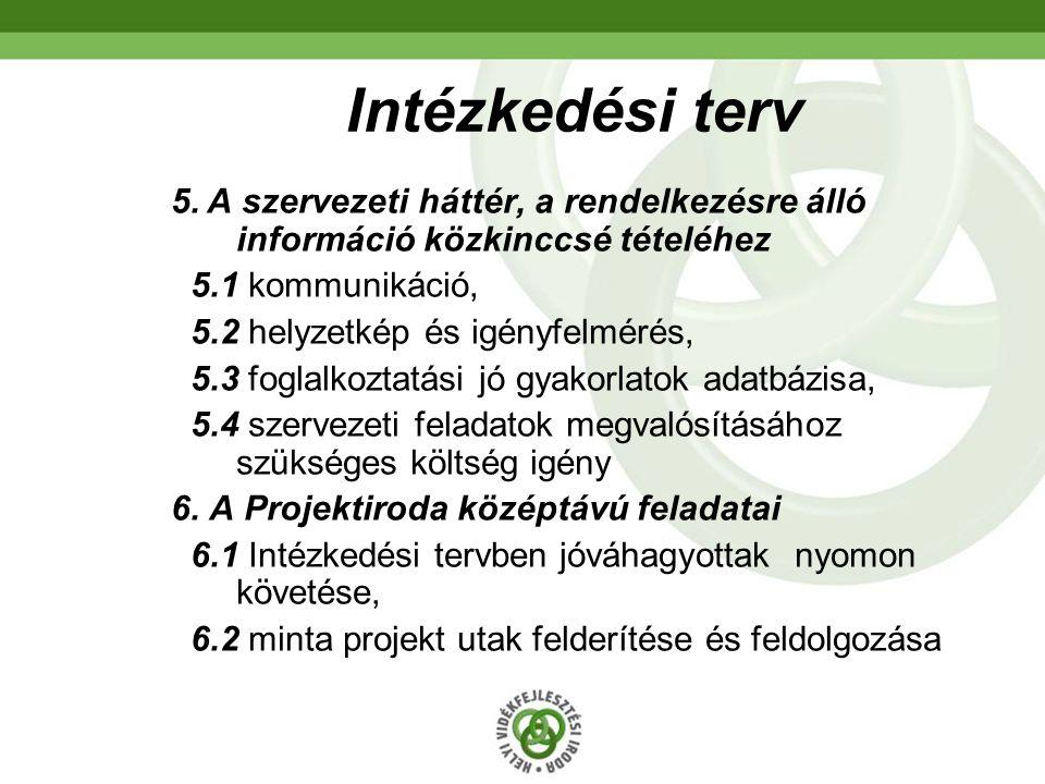 Intézkedési terv 5. A szervezeti háttér, a rendelkezésre álló információ közkinccsé tételéhez 5.1 kommunikáció, 5.2 helyzetkép és igényfelmérés, 5.3 f