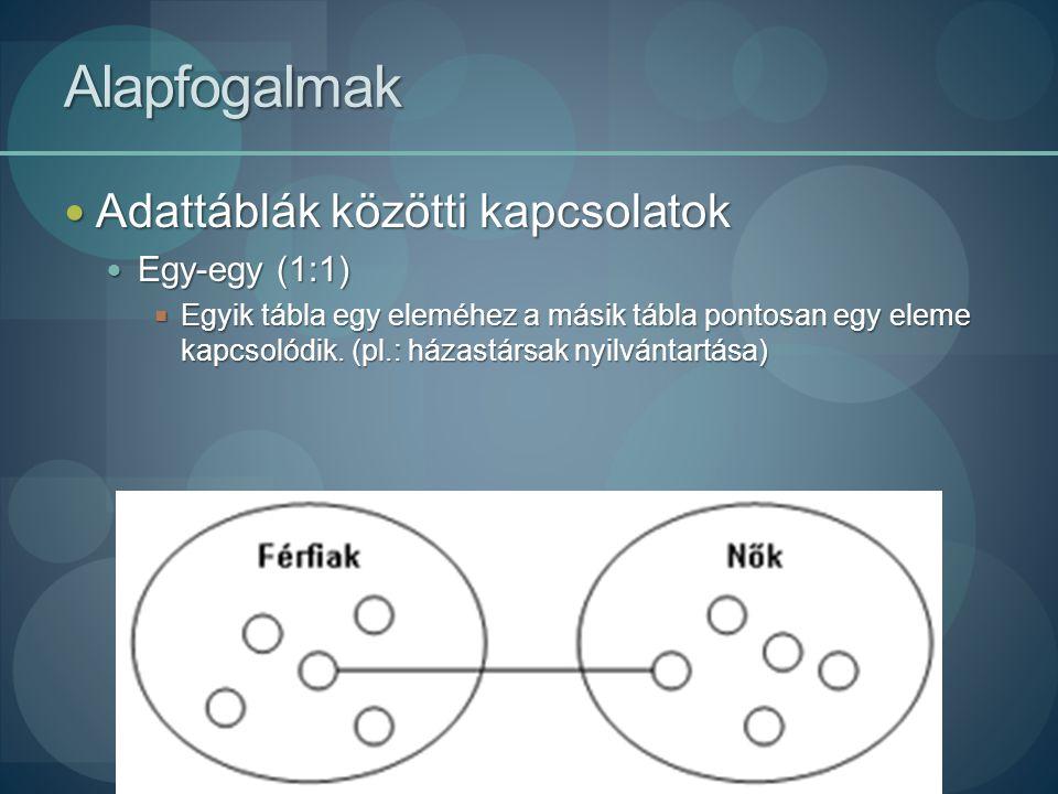 Alapfogalmak Adattáblák közötti kapcsolatok Adattáblák közötti kapcsolatok Egy-több (1:N) Egy-több (1:N)  Egyik tábla egy eleméhez a másik tábla több eleme is tartozhat (pl.: megrendelők és megrendelések)