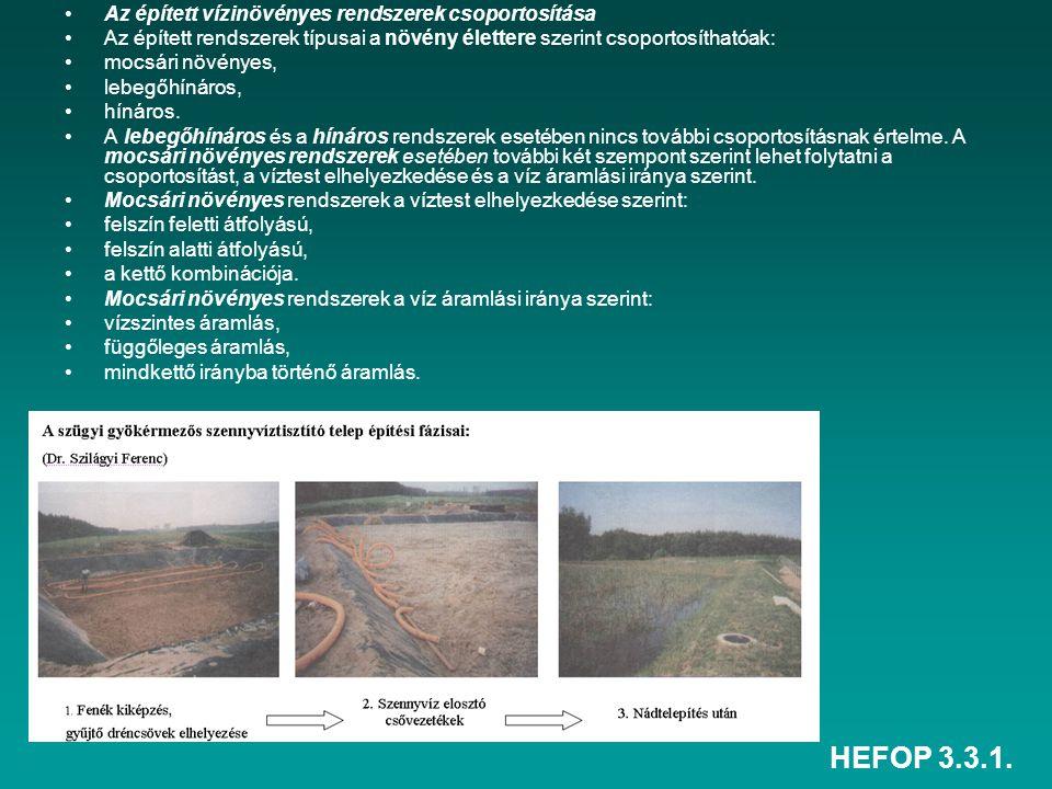 HEFOP 3.3.1. Az épített vízinövényes rendszerek csoportosítása Az épített rendszerek típusai a növény élettere szerint csoportosíthatóak: mocsári növé