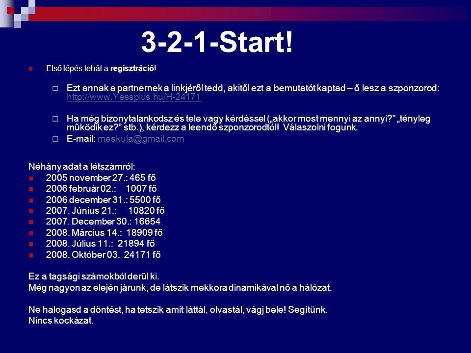3-2-1-Start! Első lépés tehát a regisztráció!  Ezt annak a partnernek a linkjéről tedd, akitől ezt a bemutatót kaptad – ő lesz a szponzorod: http://w
