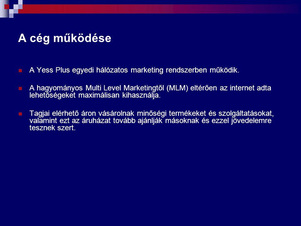 A cég működése A Yess Plus egyedi hálózatos marketing rendszerben működik. A hagyományos Multi Level Marketingtől (MLM) eltérően az internet adta lehe