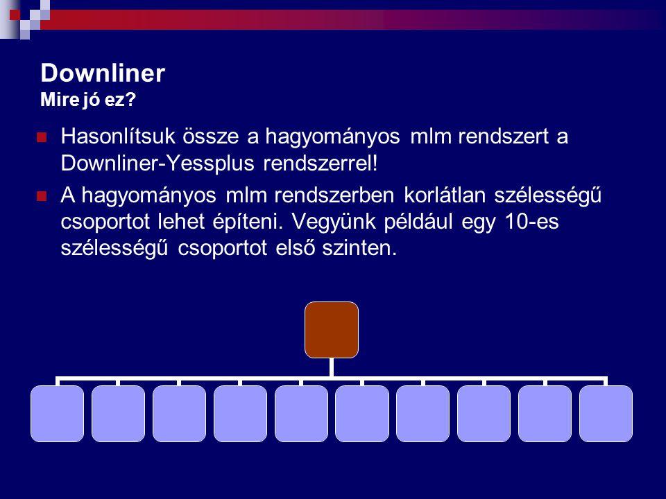 Downliner Mire jó ez? Hasonlítsuk össze a hagyományos mlm rendszert a Downliner-Yessplus rendszerrel! A hagyományos mlm rendszerben korlátlan szélessé
