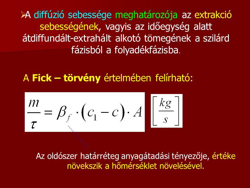  A diffúzió sebessége meghatározója az extrakció sebességének, vagyis az időegység alatt átdiffundált-extrahált alkotó tömegének a szilárd fázisból a
