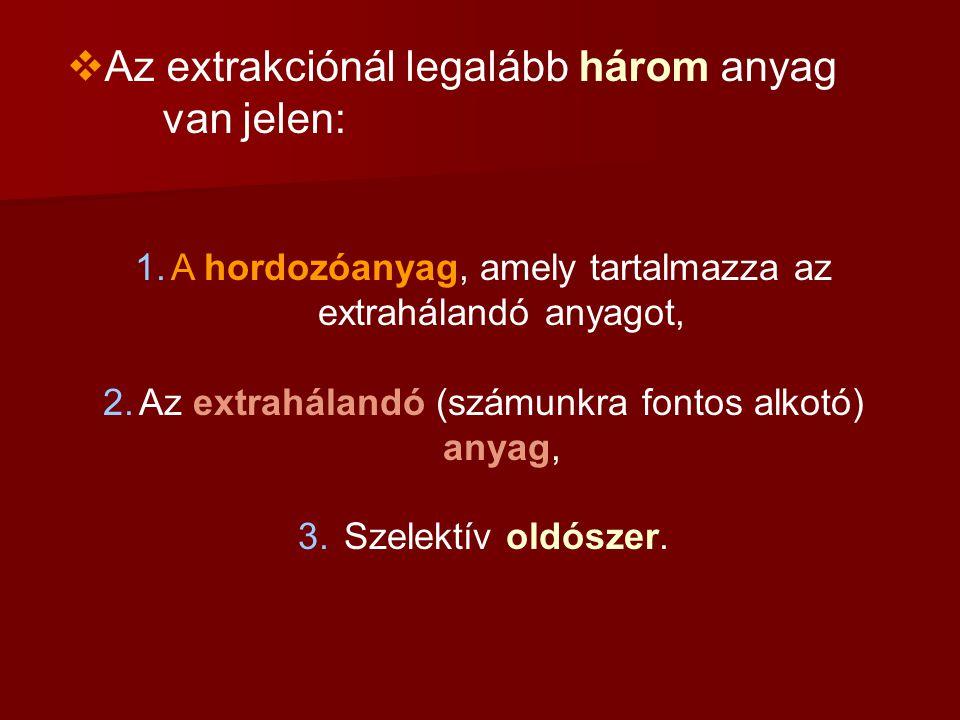  Az extrakciónál legalább három anyag van jelen: 1.A hordozóanyag, amely tartalmazza az extrahálandó anyagot, 2.Az extrahálandó (számunkra fontos alk