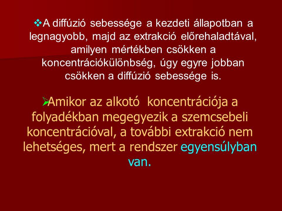 Keverő-ülepítő berendezések 1 – Keverős zárt üst;2 – Ülepítő; 3 – Terelőlemezek;4 – Figyelőablak.
